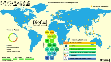 Biofuel Research Journal: a story of continuing success