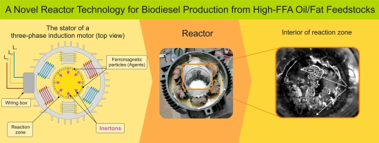 Biodiesel production from high FFA feedstocks with a novel chemical multifunctional process intensifier